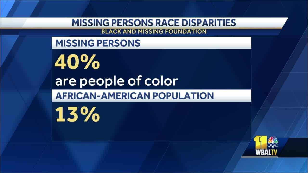 Analyzing racial disparities in the search for missing people in US
