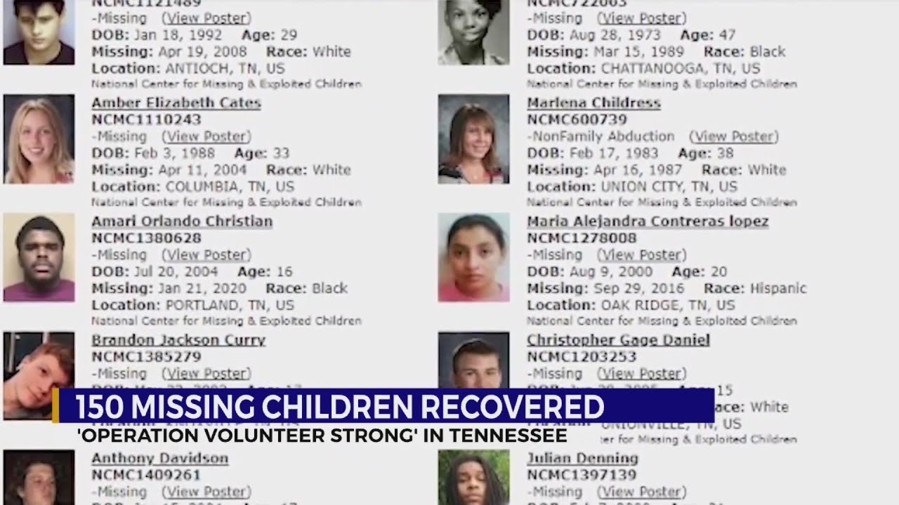 150 Missing Children Recovered